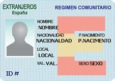 Composición del Número de Identidad de Extranjero