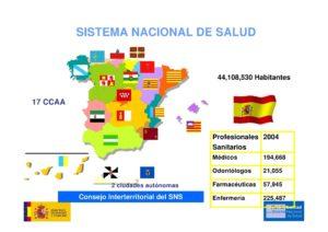 El Sistema Nacional de Salud de España