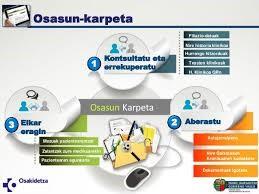 Osasun - Carpeta