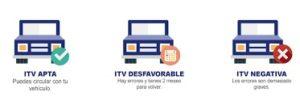 Tipología de defectos y resultados utilizados por la ITV